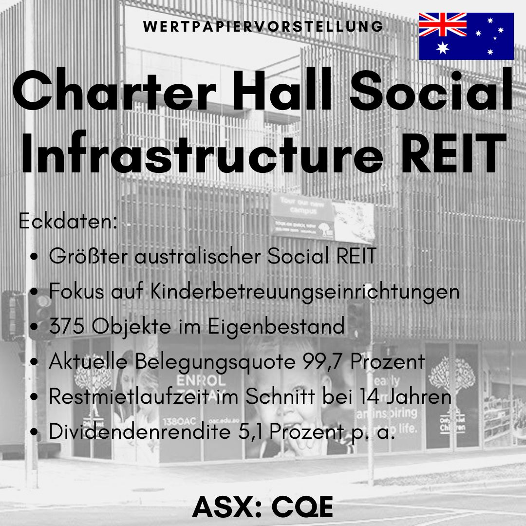 Eckdaten des Charter Hall Social Infrastructure REIT